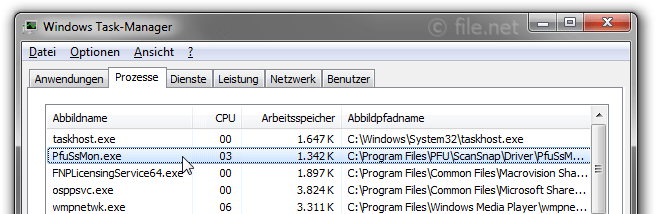 Windows Task-Manager mit PfuSsMon