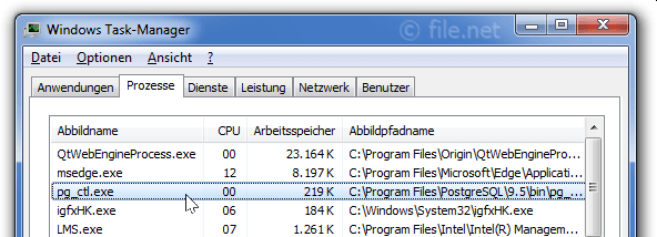 Windows Task-Manager mit pg_ctl