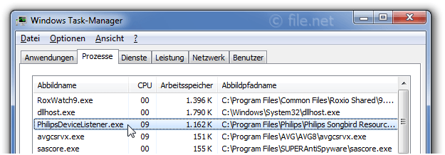 Windows Task-Manager mit PhilipsDeviceListener
