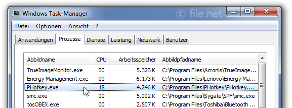 Windows Task-Manager mit PHotkey