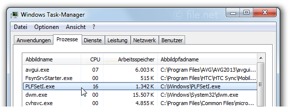 Windows Task-Manager mit PLFSetI