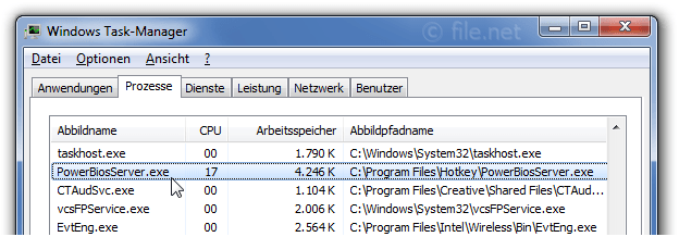 Windows Task-Manager mit PowerBiosServer