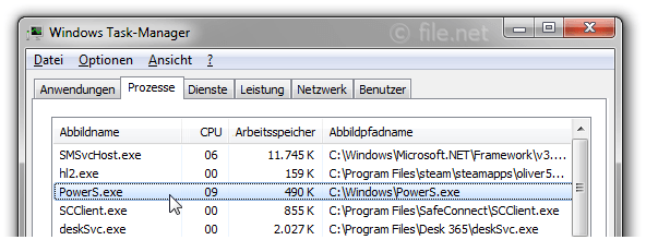Windows Task-Manager mit PowerS