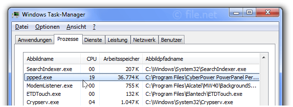 Windows Task-Manager mit ppped