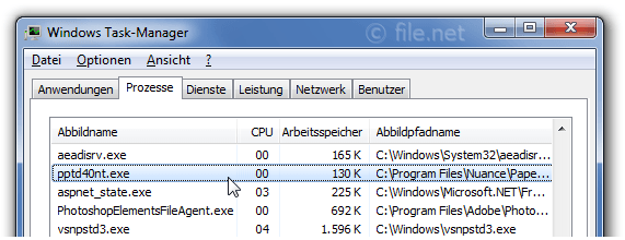 Windows Task-Manager mit pptd40nt