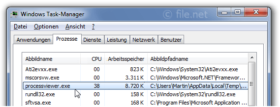 Windows Task-Manager mit processviewer