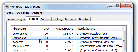 Windows Task-Manager mit ProMon