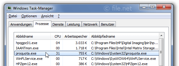Windows Task-Manager mit proquota