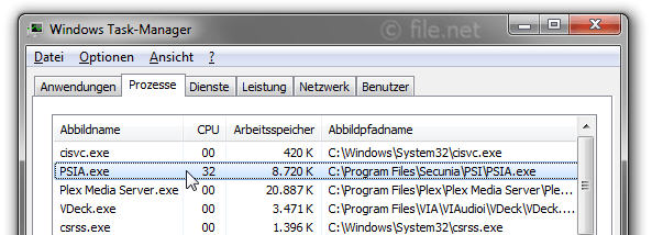 Windows Task-Manager mit psia