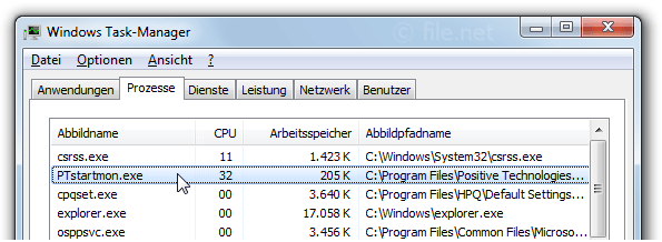 Windows Task-Manager mit PTstartmon