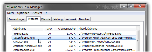 Windows Task-Manager mit RaConfig2500