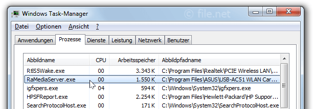 Windows Task-Manager mit RaMediaServer