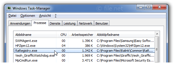 Windows Task-Manager mit RaRegistry