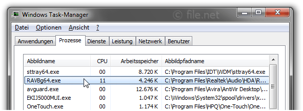 Windows Task-Manager mit RAVBg64