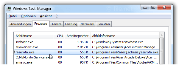 Windows Task-Manager mit razerofa