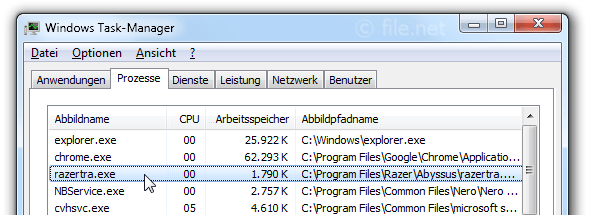 Windows Task-Manager mit razertra