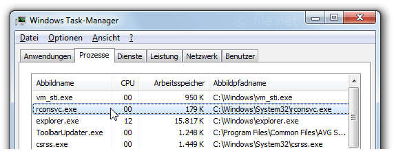 Windows Task-Manager mit rconsvc