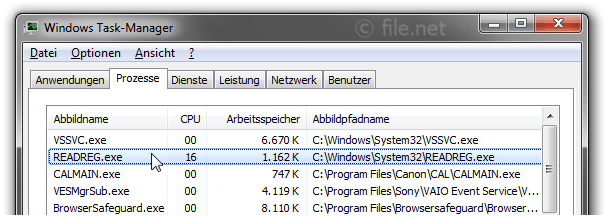 Windows Task-Manager mit READREG