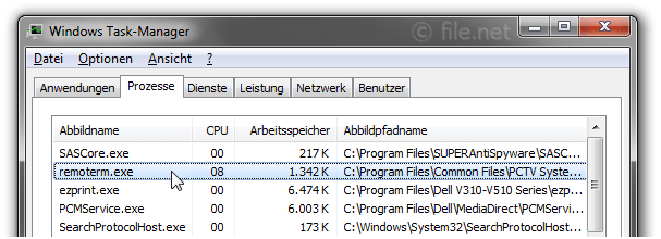 Windows Task-Manager mit Remoterm
