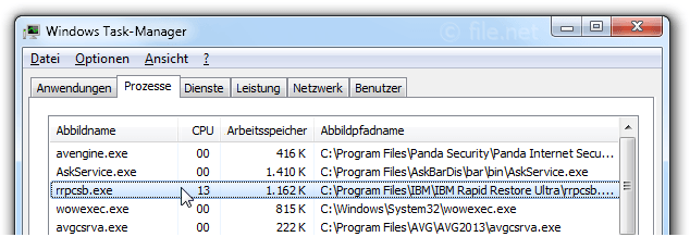 Windows Task-Manager mit rrpcsb