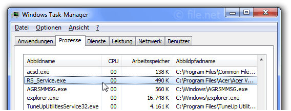 Windows Task-Manager mit RS_Service