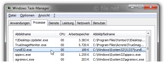 Windows Task-Manager mit rundl32