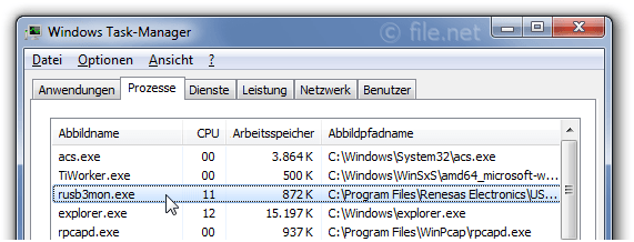 Windows Task-Manager mit rusb3mon