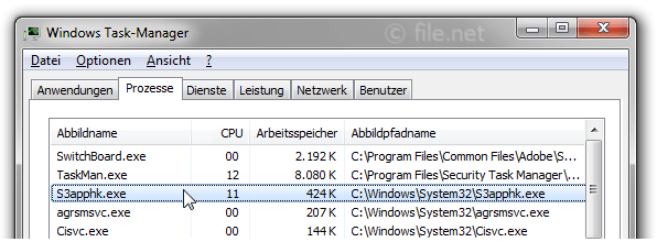 Windows Task-Manager mit S3apphk