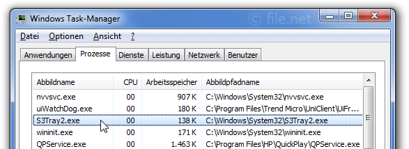 Windows Task-Manager mit S3Tray2