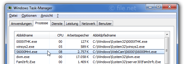 Windows Task-Manager mit S6000Mnt