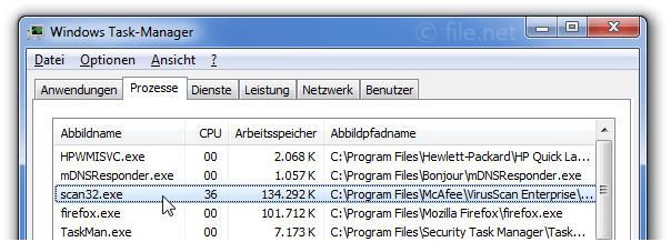 Windows Task-Manager mit scan32