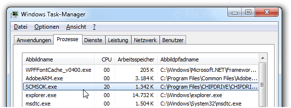 Windows Task-Manager mit SCMSOK