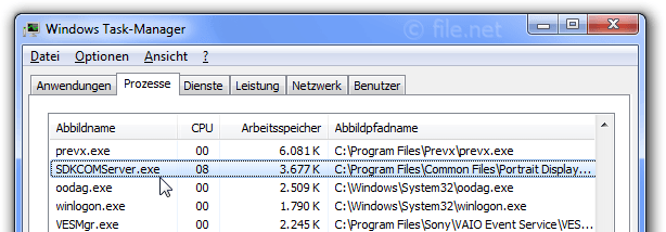 Windows Task-Manager mit SDKCOMServer