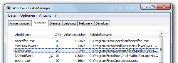 Windows Task-Manager mit SDMCP