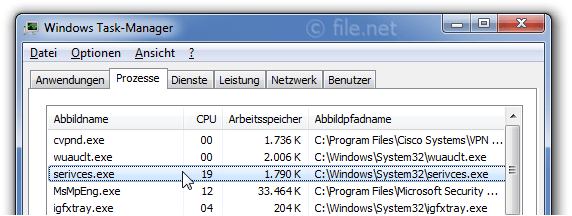 Windows Task-Manager mit serivces