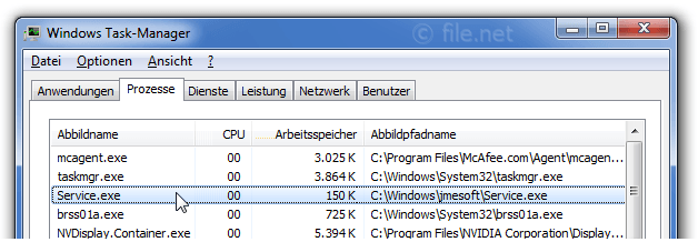 Windows Task-Manager mit service
