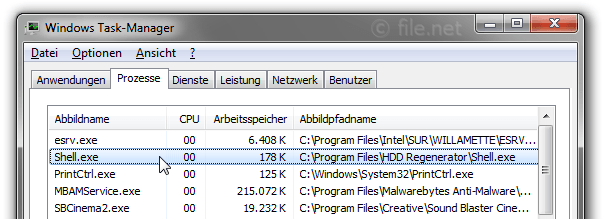 Windows Task-Manager mit Shell
