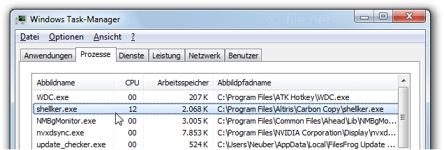 Windows Task-Manager mit shellker