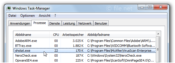 Windows Task-Manager mit shstat