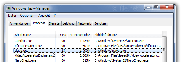 Windows Task-Manager mit slave