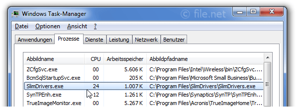 Windows Task-Manager mit SlimDrivers
