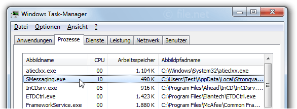 Windows Task-Manager mit SMessaging