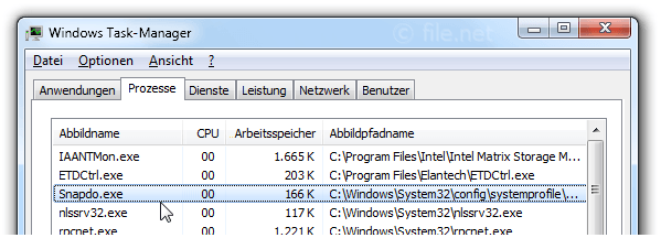 Windows Task-Manager mit Snapdo