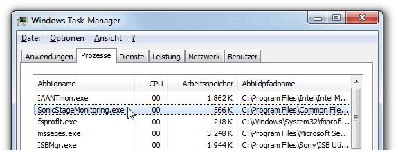 Windows Task-Manager mit SonicStageMonitoring