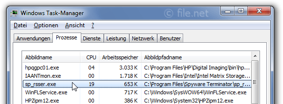 Windows Task-Manager mit sp_rsser