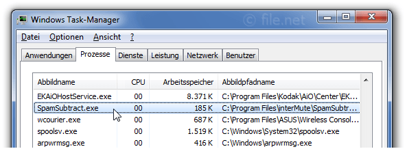 Windows Task-Manager mit SpamSubtract