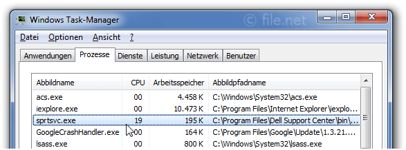 Windows Task-Manager mit sprtsvc