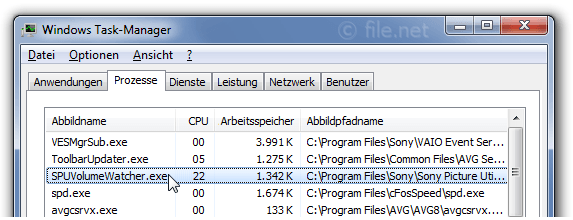 Windows Task-Manager mit SPUVolumeWatcher