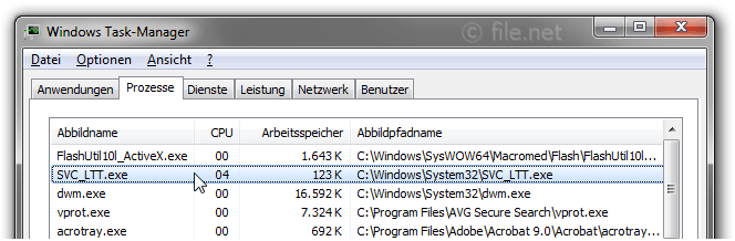 Windows Task-Manager mit SVC_LTT