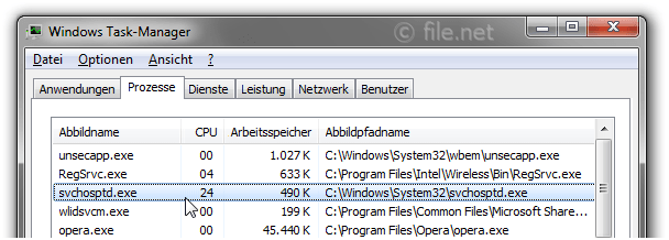 Windows Task-Manager mit svchosptd